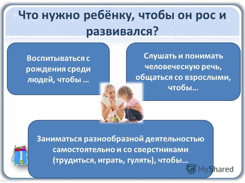 Что нужно ребёнку, чтобы он рос и развивался? Воспитываться с рождения среди людей, чтобы … Слушать и понимать человеческую речь, общаться со взрослыми, чтобы… Заниматься разнообразной деятельностью самостоятельно и со сверстниками (трудиться, играть