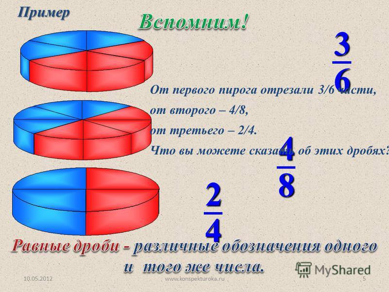 63 84 42 От первого пирога отрезали 3/6 части, от второго – 4/8, от третьего – 2/4. Что вы можете сказать об этих дробях?Пример 10.05.20125www.konspekturoka.ru