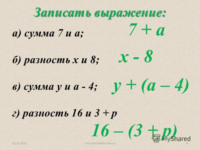 11.11.2011www.konspekturoka.ru6 Записать выражение: а) сумма 7 и а; б) разность х и 8; в) сумма у и а - 4; г) разность 16 и 3 + р 7 + а х - 8 у + (а – 4) 16 – (3 + р)