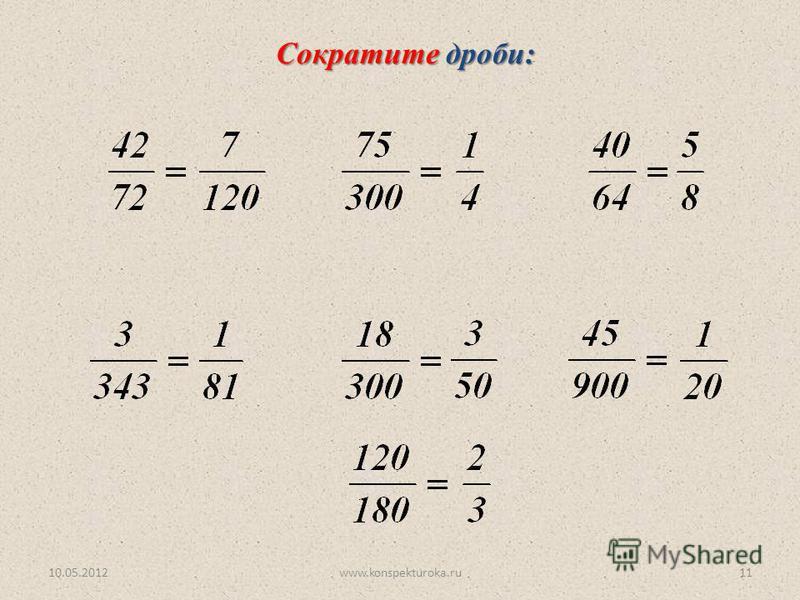 10.05.2012www.konspekturoka.ru11 Сократите дроби:
