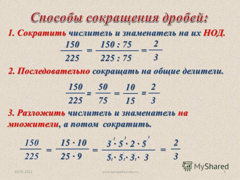 1. Сократить числитель и знаменатель на их НОД. 150 150 225 225 150 : 75 150 : 75 225 : 75 225 : 75 2 3 == 2. Последовательно сокращать на общие делители. 1502255075 3 5 2 5 3 5 2 5 5 5 3 3 5 5 3 3 23 = = == 3. Разложить числитель и знаменатель на мн