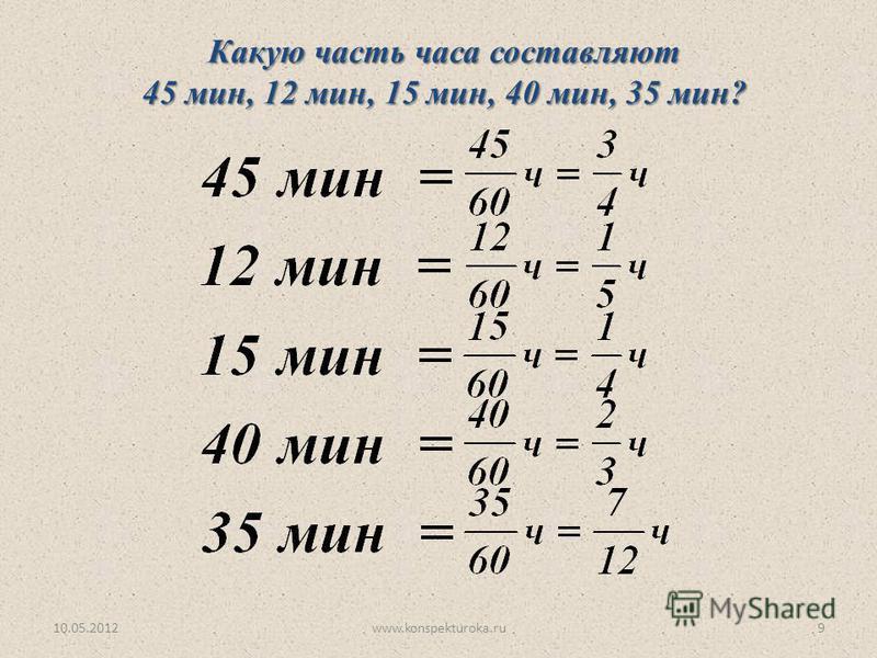 Какую часть часа составляют 45 мин, 12 мин, 15 мин, 40 мин, 35 мин? 10.05.20129www.konspekturoka.ru