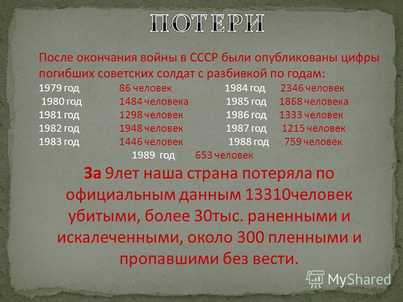 После окончания войны в СССР были опубликованы цифры погибших советских солдат с разбивкой по годам: 1979 год 86 человек 1984 год 2346 человек 1980 год 1484 человека 1985 год 1868 человека 1981 год 1298 человек 1986 год 1333 человек 1982 год 1948 чел