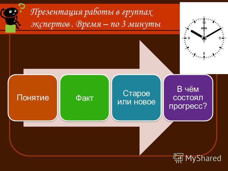 Презентация работы в группах экспертов. Время – по 3 минуты Понятие Факт Старое или новое В чём состоял прогресс?