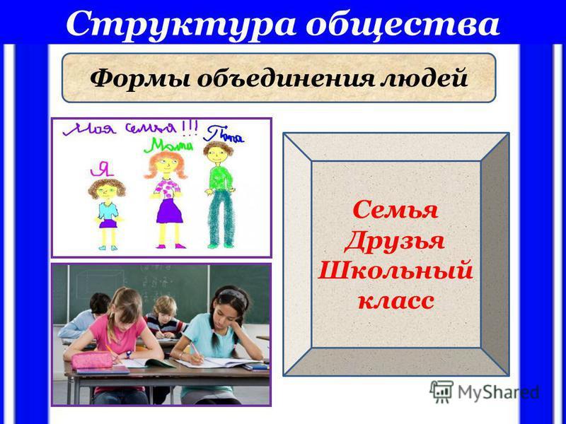 Структура общества Формы объединения людей Семья Друзья Школьный класс