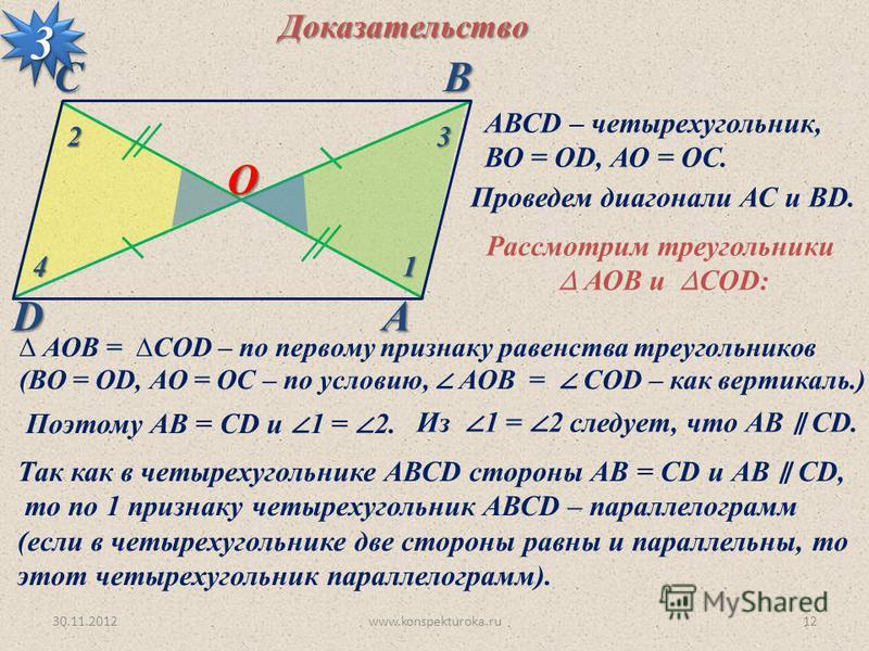 30.11.2012www.konspekturoka.ru12 АВСD33О АВСD – четырехугольник, ВО = ОD, АО = ОС.Доказательство 1234 Проведем диагонали АС и BD. Рассмотрим треугольники АОB и CОD: АОB = CОD – по первому признаку равенства треугольников (ВО = ОD, АО = ОС – по услови