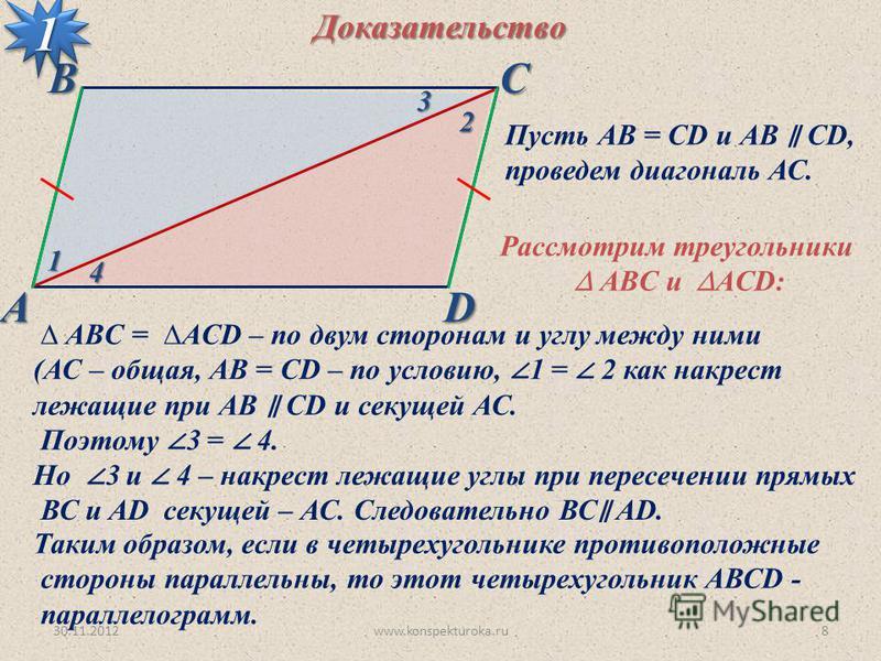 30.11.2012www.konspekturoka.ru8 АВСD 11Доказательство Пусть АВ = СD и АВ СD, проведем диагональ АС. Рассмотрим треугольники АBC и ACD: АBC = ACD – по двум сторонам и углу между ними (АС – общая, АВ = СD – по условию, 1 = 2 как накрест лежащие при АВ