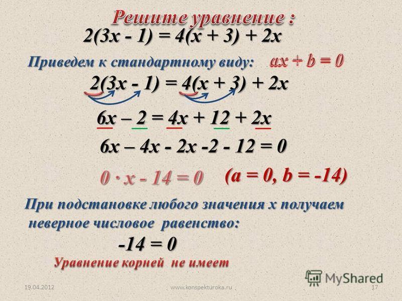 19.04.2012www.konspekturoka.ru17 2(3 х - 1) = 4(х + 3) + 2 х 2(3 х - 1) = 4(х + 3) + 2 х Приведем к стандартному виду: 2(3 х - 1) = 4(х + 3) + 2 х 2(3 х - 1) = 4(х + 3) + 2 х 6 х – 2 = 4 х + 12 + 2 х 6 х – 2 = 4 х + 12 + 2 х 6 х – 4x - 2 х -2 - 12 =