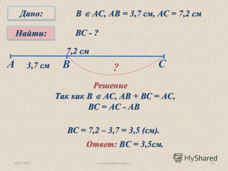13.07.201214 Дано:Дано: Найти:Найти: В АС, АВ = 3,7 см, АС = 7,2 см В АС, АВ = 3,7 см, АС = 7,2 см ВС - ? А В C Решение 3,7 см 7,2 см ? Так как В АС, АВ + ВС = АС, Так как В АС, АВ + ВС = АС, ВС = АС - АВ ВС = 7,2 – 3,7 = 3,5 (см). Ответ: BС = 3,5 см