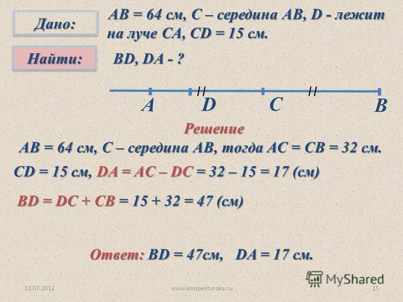 13.07.201215 Дано:Дано: Найти:Найти: АВ = 64 см, С – середина АВ, D - лежит АВ = 64 см, С – середина АВ, D - лежит на луче СА, СD = 15 см. на луче СА, СD = 15 см. ВD, DA - ? Решение АВ = 64 см, С – середина АВ, тогда АС = СВ = 32 см. АВ = 64 см, С –