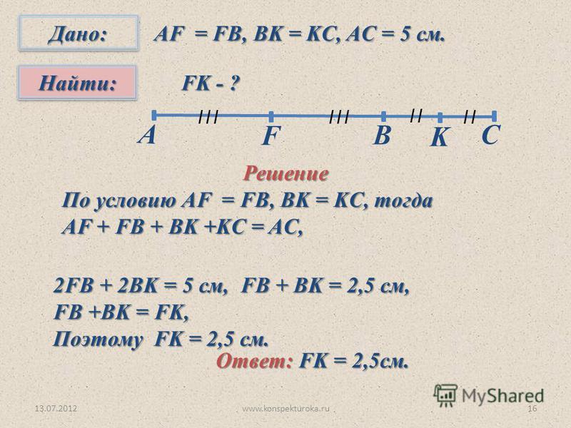 13.07.201216 Дано:Дано: Найти:Найти: AF = FB, BK = KC, AC = 5 см. AF = FB, BK = KC, AC = 5 см. FK - ? А B K C ||| F || Решение 2FB + 2BK = 5 см, FB + BK = 2,5 см, FB +BK = FK, Поэтому FK = 2,5 см. Ответ: FK = 2,5 см. По условию AF = FB, BK = KC, тогд