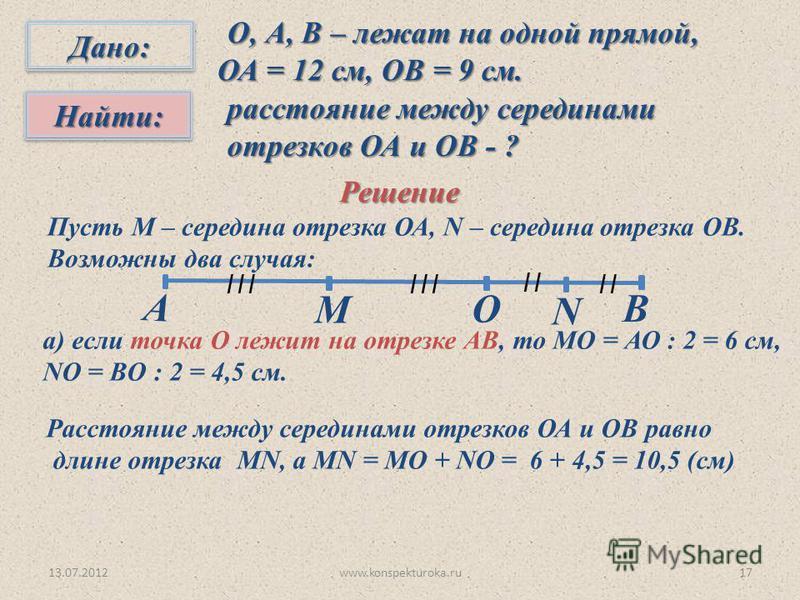 13.07.201217 Дано:Дано: Найти:Найти: О, А, В – лежат на одной прямой, О, А, В – лежат на одной прямой, ОА = 12 см, ОВ = 9 см. расстояние между серединами расстояние между серединами отрезков ОА и ОВ - ? отрезков ОА и ОВ - ? А О N В ||| М || Решение П