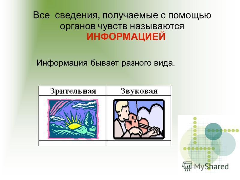 Все сведения, получаемые с помощью органов чувств называются ИНФОРМАЦИЕЙ Информация бывает разного вида.