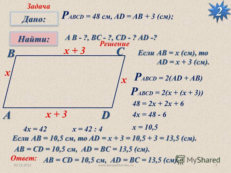 03.12.2012www.konspekturoka.ru3 Дано:Дано: Найти:Найти:22А ВСD Р АВСD = 48 см, AD = AB + 3 (см); A B - ?, ВC - ?, CD - ? AD -? Задача Ответ: Решение х х х + 3 Если АВ = х (см), то AD = x + 3 (см). AD = x + 3 (см). Р АВСD = 2(AD + AB) Р АВСD = 2(x + (