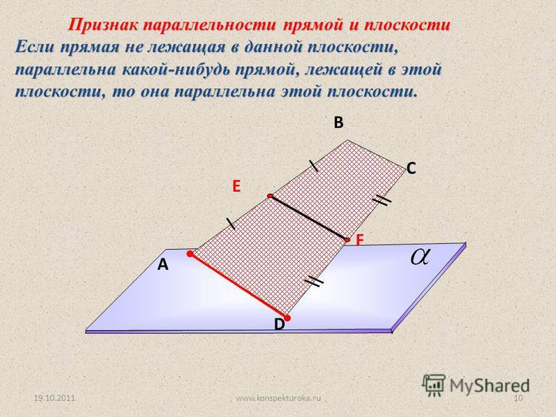 Признак параллельности прямой и плоскости Если прямая не лежащая в данной плоскости, параллельна какой-нибудь прямой, лежащей в этой плоскости, то она параллельна этой плоскости. A В С D Е F 19.10.201110www.konspekturoka.ru