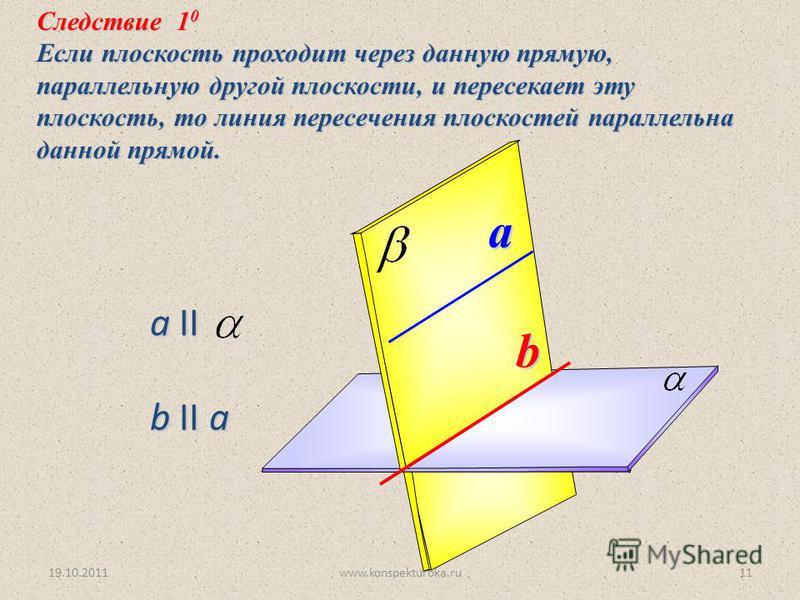19.10.2011www.konspekturoka.ru11 b a a II b II a Следствие 1 0 Если плоскость проходит через данную прямую, параллельную другой плоскости, и пересекает эту плоскость, то линия пересечения плоскостей параллельна данной прямой.