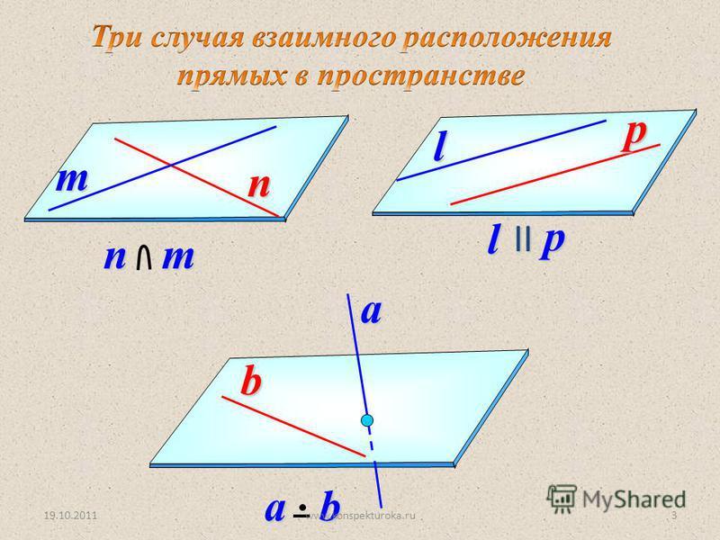 b a b n m l p nm lpII a 19.10.20113www.konspekturoka.ru