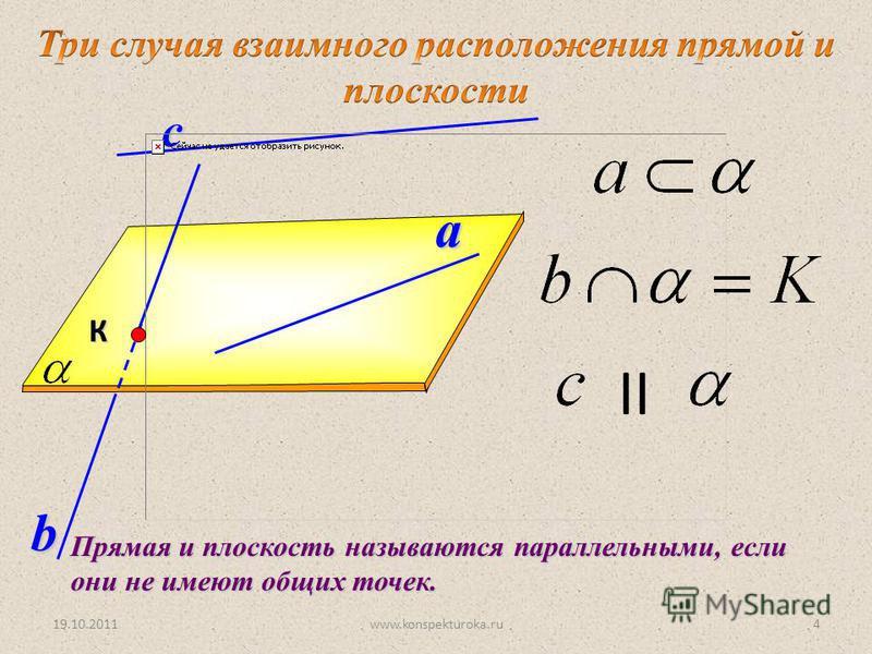a с II b К Прямая и плоскость называются параллельными, если они не имеют общих точек. 19.10.20114www.konspekturoka.ru