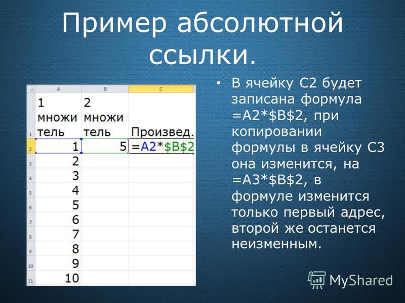 Пример абсолютной ссылки. В ячейку С2 будет записана формула =А2*$В$2, при копировании формулы в ячейку С3 она изменится, на =А3*$В$2, в формуле изменится только первый адрес, второй же останется неизменным.
