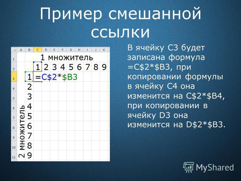 Пример смешанной ссылки В ячейку С3 будет записана формула =С$2*$В3, при копировании формулы в ячейку C4 она изменится на С$2*$В4, при копировании в ячейку D3 она изменится на D$2*$В3.