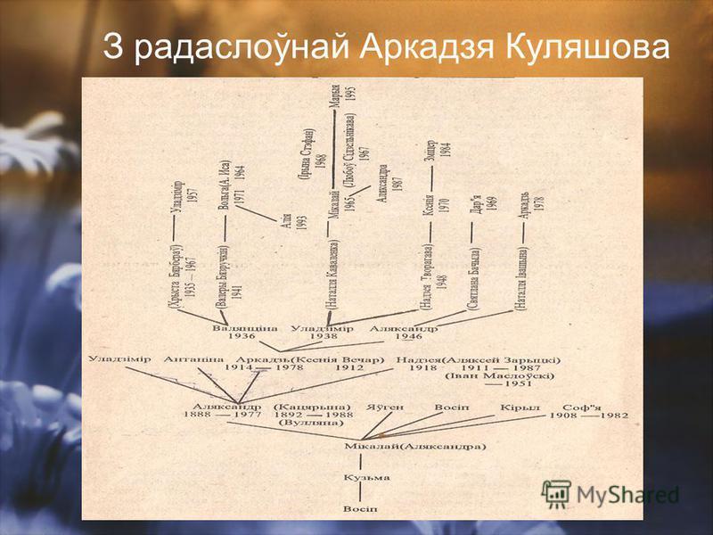 З радаслоўнай Аркадзя Куляшова