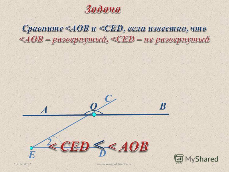 2 C E D В А О 13.07.20128www.konspekturoka.ru