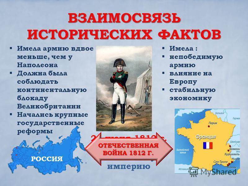 ВЗАИМОСВЯЗЬ ИСТОРИЧЕСКИХ ФАКТОВ 24 июня 1812 г. Наполеон напал на Российскую империю РОССИЯ Имела армию вдвое меньше, чем у Наполеона Должна была соблюдать континентальную блокаду Великобритании Начались крупные государственные реформы Имела : непобе