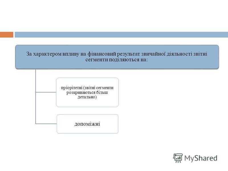 За характером впливу на фінансовий результат звичайної діяльності звітні сегменти поділяються на: пріорітетні (звітні сегменти розкриваються більш детально) допоміжні