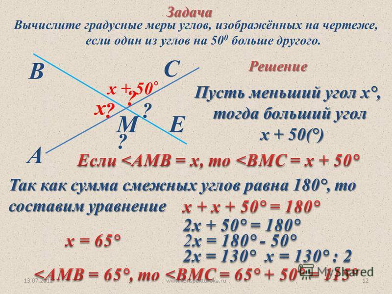 A В М С Е ?? ? ? Вычислите градусные меры углов, изображённых на чертеже, если один из углов на 50 0 больше другого.Задача Решение Пусть меньший угол х°, тогда больший угол х + 50(°) х + 50(°) х х + 50 ° Так как сумма смежных углов равна 180°, то Так