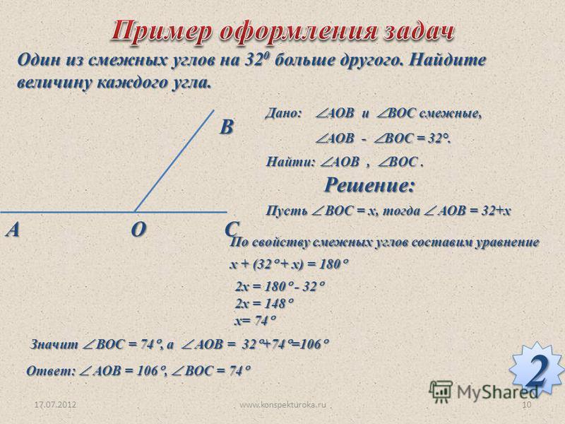 Один из смежных углов на 32 0 больше другого. Найдите величину каждого угла. АВСО Дано: АОВ и ВОС смежные, АОВ и ВОС смежные, АОВ - ВOС = 32°. АОВ - ВOС = 32°. Найти: АOВ, ВOС. АOВ, ВOС. Решение: Пусть ВОС = х, тогда АОВ = 32+х По свойству смежных уг