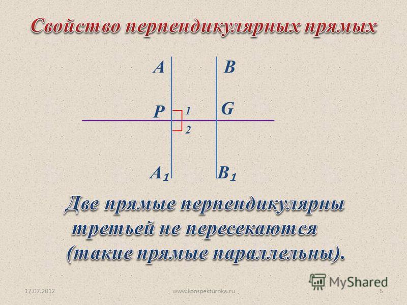 17.07.2012www.konspekturoka.ru6 G А P А В В 1 2