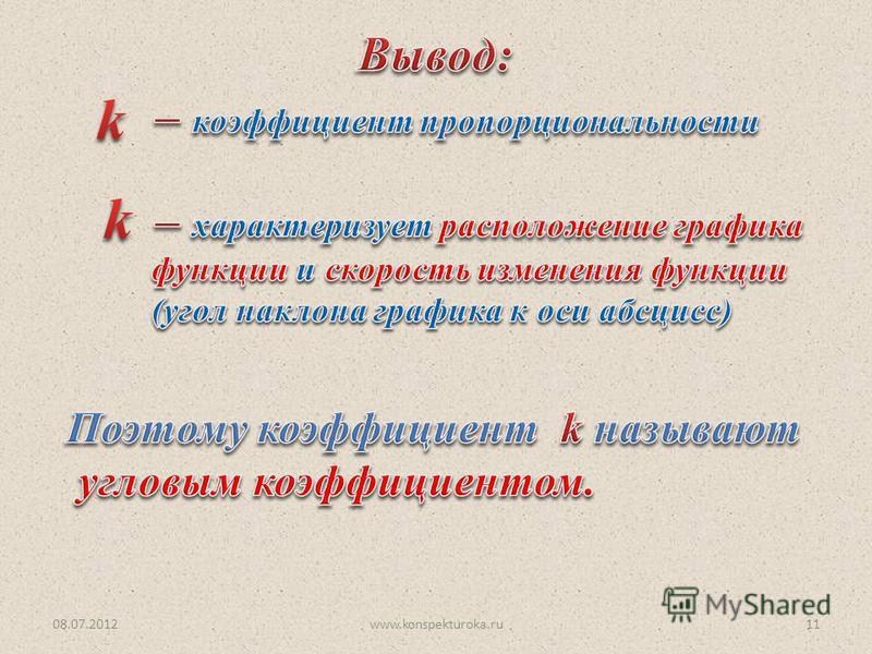 08.07.2012www.konspekturoka.ru11