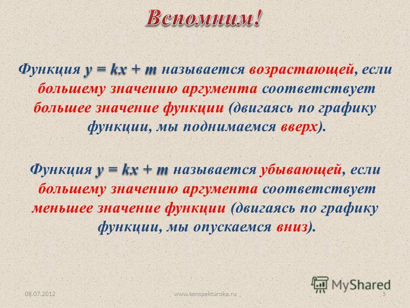 08.07.2012www.konspekturoka.ru3 y = kx + m Функция y = kx + m называется возрастающей, если большему значению аргумента соответствует большее значение функции (двигаясь по графику функции, мы поднимаемся вверх). y = kx + m Функция y = kx + m называет