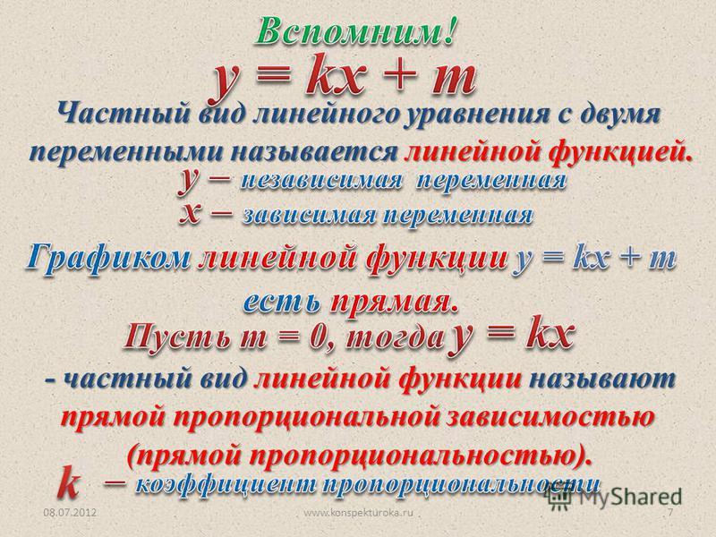 08.07.2012www.konspekturoka.ru7 Частный вид линейного уравнения с двумя переменными называется линейной функцией. переменными называется линейной функцией. - частный вид линейной функции называют - частный вид линейной функции называют прямой пропорц