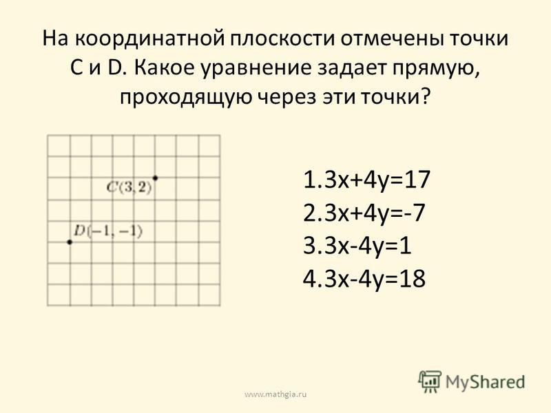 На координатной плоскости отмечены точки C и D. Какое уравнение задает прямую, проходящую через эти точки? 1.3x+4y=17 2.3x+4y=-7 3.3x-4y=1 4.3x-4y=18 www.mathgia.ru