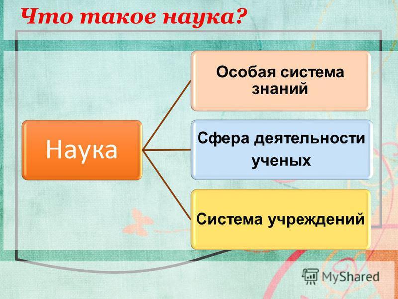 3 Что такое наука? Наука Особая система знаний Сфера деятельности ученых Система учреждений