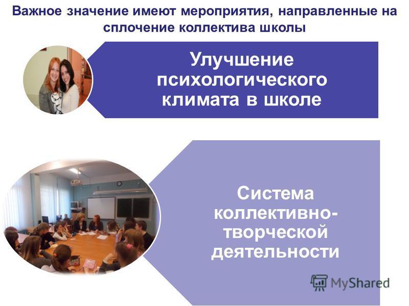 Улучшение психологического климата в школе Система коллективно- творческой деятельности Важное значение имеют мероприятия, направленные на сплочение коллектива школы
