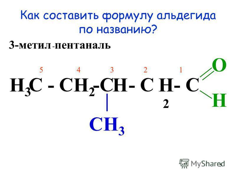 5 Как составить формулу альдегида по названию? 3-метил - пентаналь С - С -С - С - С 5 4 3 2 1 OHOH | CH 3 H3H3 H2H2 HH2H2