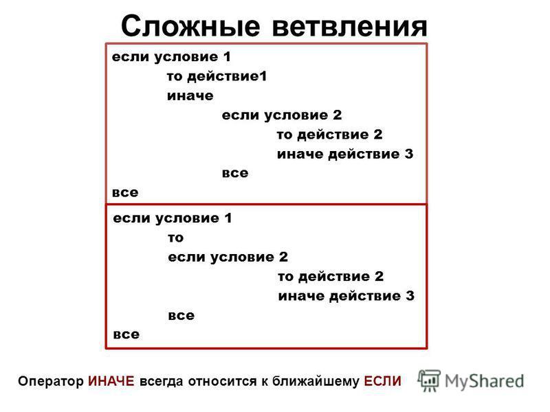 Сложные ветвления если условие 1 то действие 1 иначе если условие 2 то действие 2 иначе действие 3 все если условие 1 то если условие 2 то действие 2 иначе действие 3 все Оператор ИНАЧЕ всегда относится к ближайшему ЕСЛИ