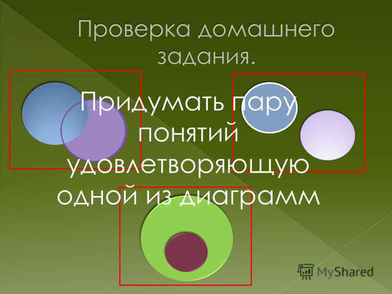 Придумать пару понятий удовлетворяющую одной из диаграмм