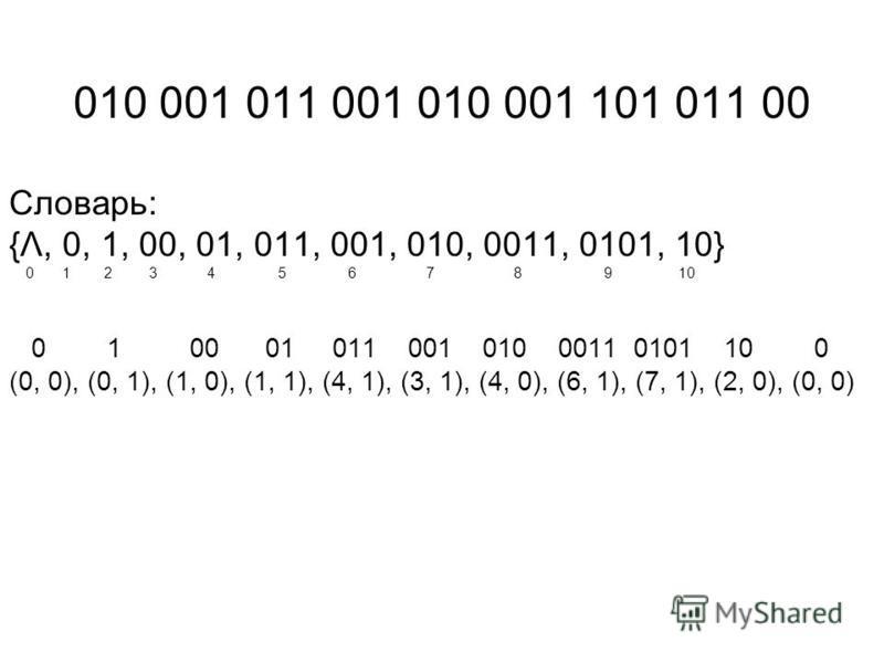 010 001 011 001 010 001 101 011 00 Словарь: {Λ, 0, 1, 00, 01, 011, 001, 010, 0011, 0101, 10} 0 1 2 3 4 5 6 7 8 9 10 0 1 00 01 011 001 010 0011 0101 10 0 (0, 0), (0, 1), (1, 0), (1, 1), (4, 1), (3, 1), (4, 0), (6, 1), (7, 1), (2, 0), (0, 0)