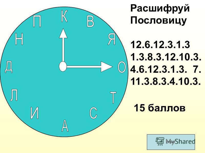 15 баллов. ответ Расшифруй Пословицу 12.6.12.3.1.3 1.3.8.3.12.10.3. 4.6.12.3.1.3. 7. 11.3.8.3.4.10.3. 15 баллов