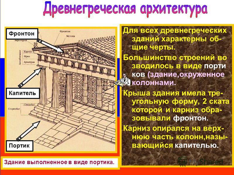 Для всех древнегреческих зданий характерны общие черты. Большинство строений во сводилось в виде порти ков (здание,окруженное колоннами. Крыша здания имела треугольную форму, 2 ската которой и карниз обра- завывали фронтон. Карниз опирался на верхнюю