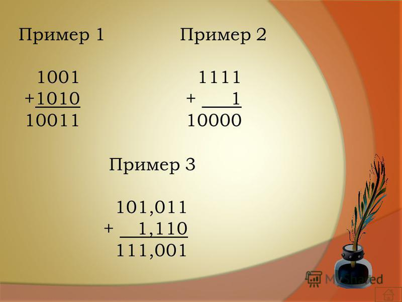 Пример 1 1001 +1010 10011 Пример 2 1111 + 1 10000 Пример 3 101,011 + 1,110 111,001