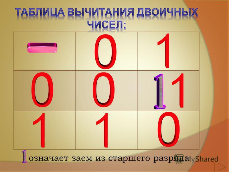означает заем из старшего разряда