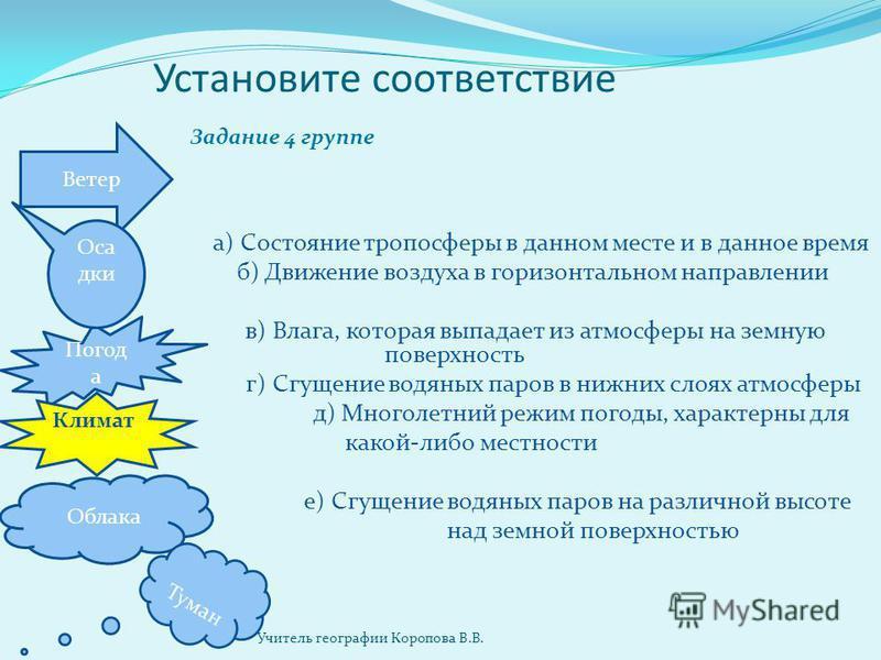 Установите соответствие Задание 4 группе а) Состояние тропосферы в данном месте и в данное время б) Движение воздуха в горизонтальном направлении в) Влага, которая выпадает из атмосферы на земную поверхность г) Сгущение водяных паров в нижних слоях а