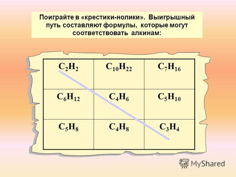 Поиграйте в «крестики-нолики». Выигрышный путь составляют формулы, которые могут соответствовать алкинам: С2Н2С2Н2 С 10 Н 22 С 7 Н 16 С 6 Н 12 С4Н6С4Н6 С 5 Н 10 С5Н8С5Н8 С4Н8С4Н8 С3Н4С3Н4