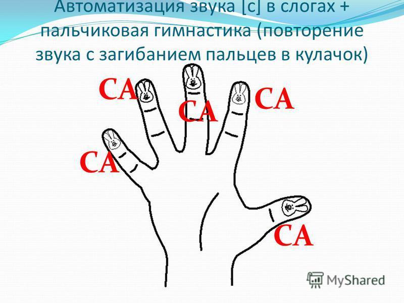Автоматизация звука [с] в слогах + пальчиковая гимнастика (повторение звука с загибанием пальцев в кулачок) СА