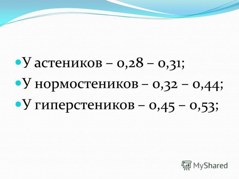 У астеников – 0,28 – 0,31; У нормостеников – 0,32 – 0,44; У гиперстеников – 0,45 – 0,53;