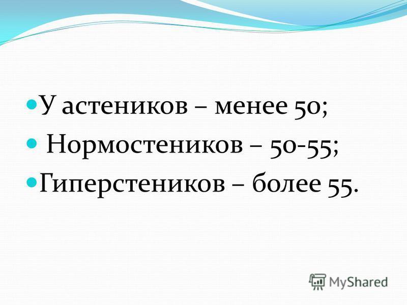 У астеников – менее 50; Нормостеников – 50-55; Гиперстеников – более 55.